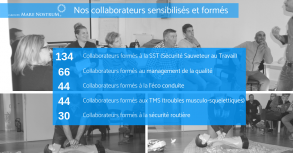 Démarche RSE – Le Groupe Mare Nostrum continue sa campagne de formation SST à ses équipes
